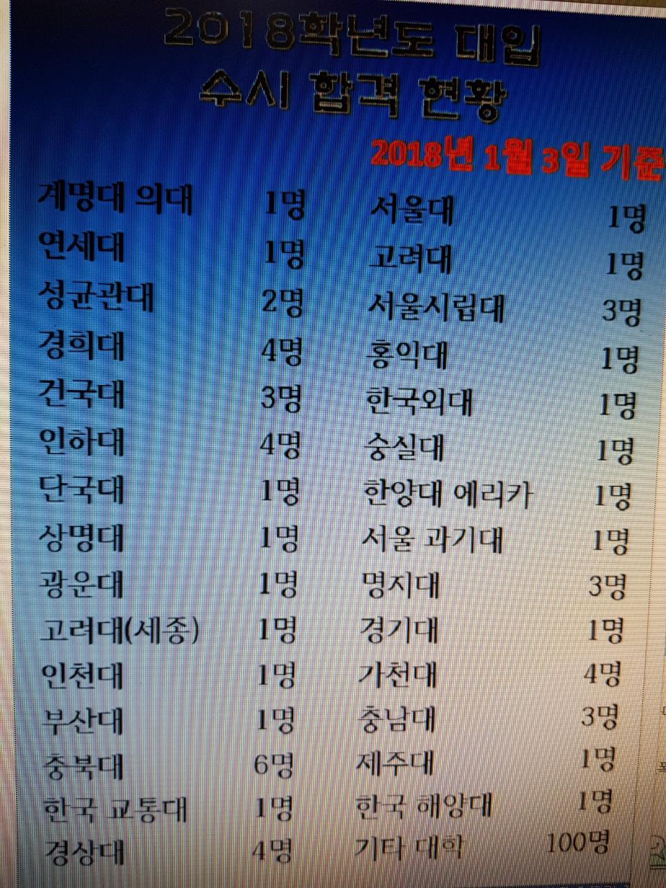 62회진학생.jpg